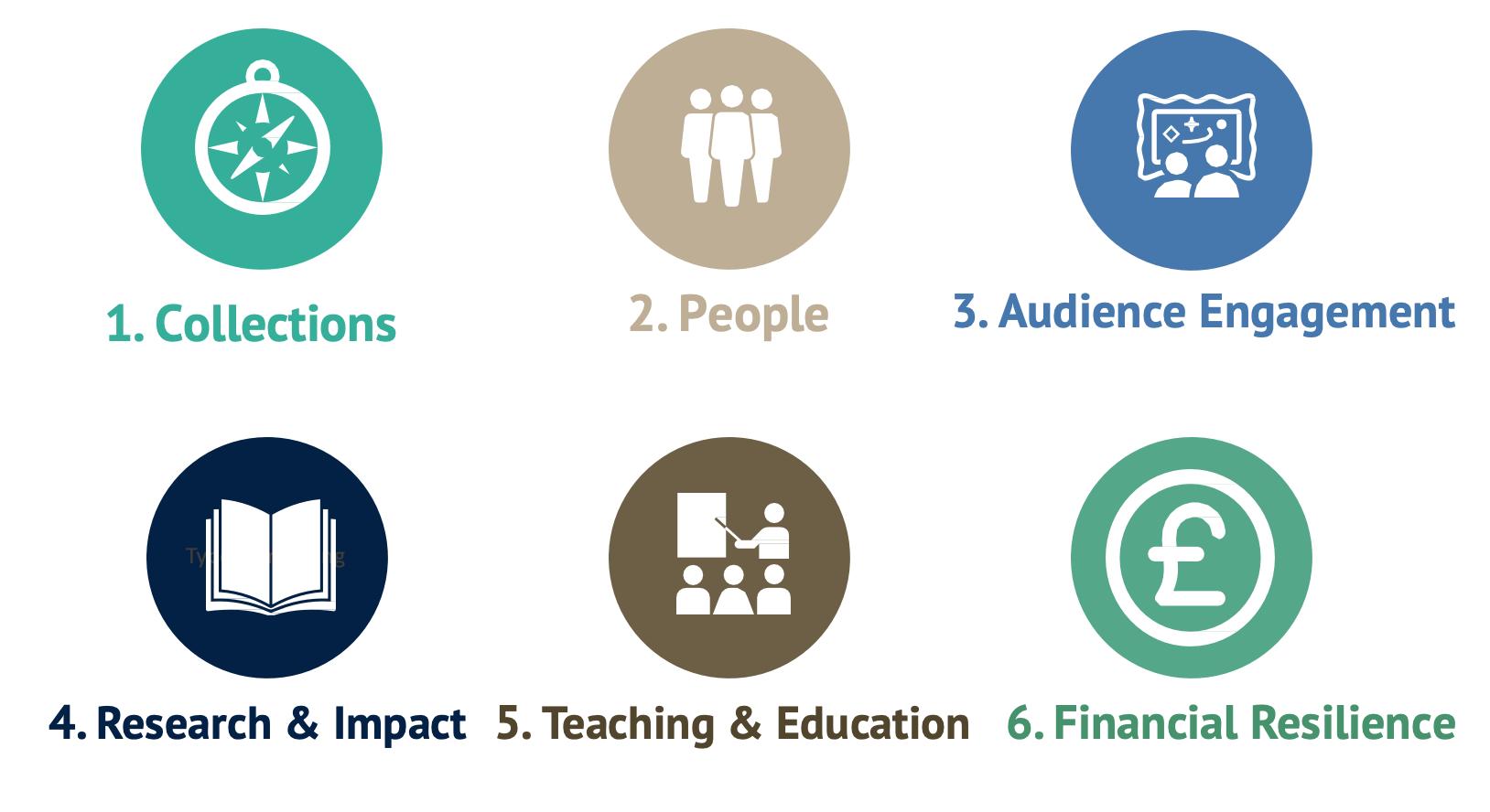 6 Strategic Priorities - icons